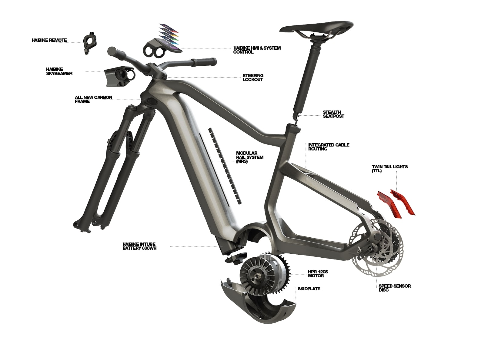 7f0dd8a621 ... Haibike XDURO AllMtn 5.0 Elektromos Kerékpár 2019